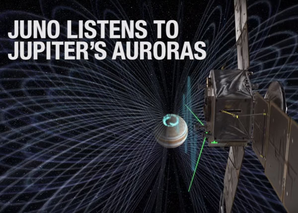 Juno Listens to Jupiter's Auroras | NASA
