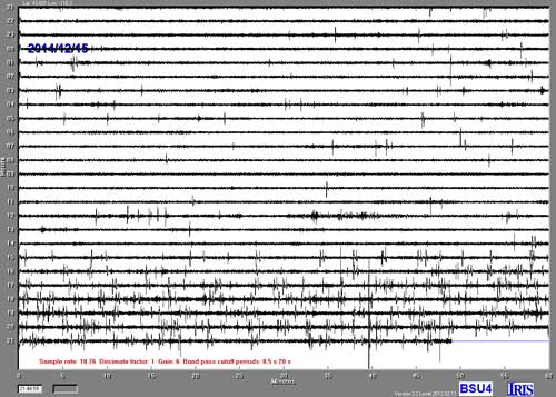 A printout from the Wiggles seismograph at Boise State University