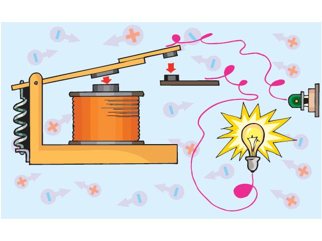 Картинки к урокам физике