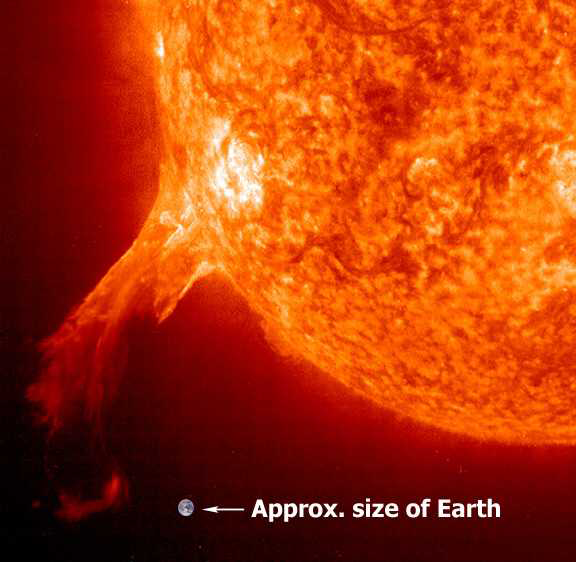 Sun/Earth size comparison